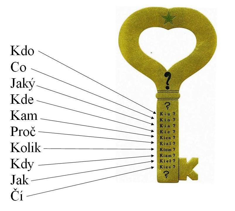 Zlatý klíč Česky